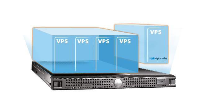 Esquema rendimiento VPS